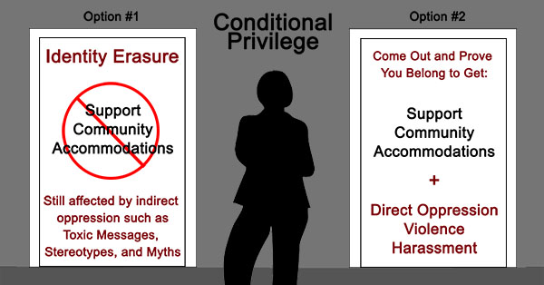 Conditional Privilege 600x314